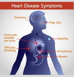 Heart disease symptoms logo icon vector
