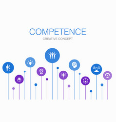 Competence infographic 10 steps template vector