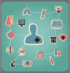 Concept medicine vector