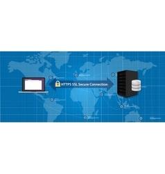 HTTPS SSL Secure connection internet certificate vector image