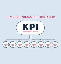 Kpi infographic key performance indicators layout vector