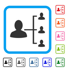 user scheme framed icon vector image