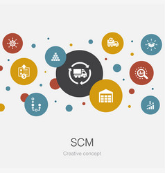 Scm trendy circle template with simple icons vector