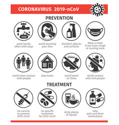 prevention and treatment coronavirus vector image