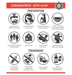 Prevention and treatment coronovirus vector