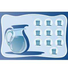 Control water consumption vector