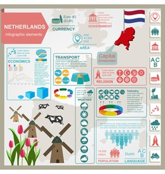 Netherlands infographics statistical data sights vector image