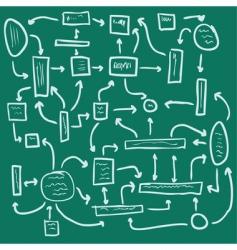 Management scheme vector