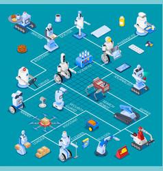 Robotic assistants isometric flowchart vector