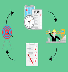 Plan and do check act PDCA cycle concept vector image