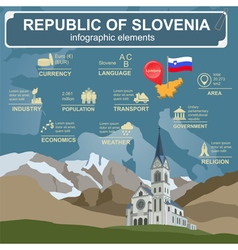 Slovenia infographics statistical data sights vector