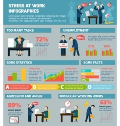 Workrelated stress and depression infographic vector image vector image
