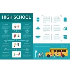 High school infographic flat vector