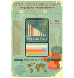 Retro infographic design with world map vector