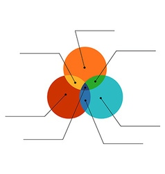 Venn diagram flat style color infographics vector image vector image