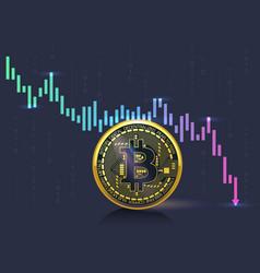 bitcoin grafice market)