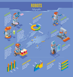 isometric robots infographic concept vector image