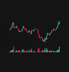 Red and green candlestick chart with marked high vector
