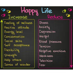 Your life increase and decrease vector