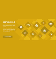 Deep learning banner 10 icons conceptalgorithm vector