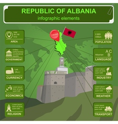 Albania infographics statistical data sights vector