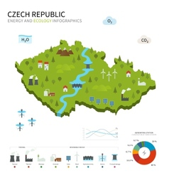 Energy industry and ecology of Czech Republic vector