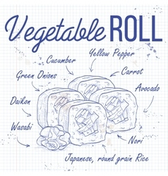 sushi sketch Vegetable roll vector image