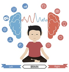 Left and right brain functions vector image