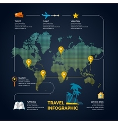 Poster for sale of trips and tours vector image