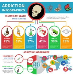 Drug Addiction Infographic Set vector image vector image