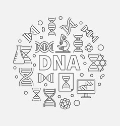 Dna circular or symbol vector