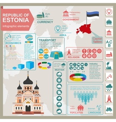 Estonia infographics statistical data sights vector image