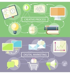 Creative Process and Digital Marketing vector