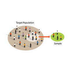 sample from population statistics research survey vector image