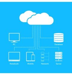 cloud concept vector image vector image