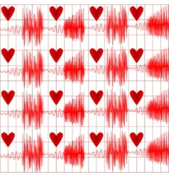 Medical seamless pattern cardiogram vector