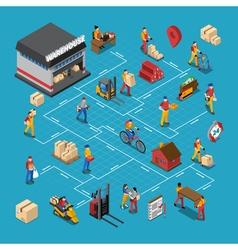 Warehouse People Isometric Flowchart vector image