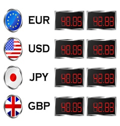 Currency rate board vector