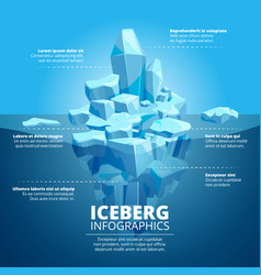 Infographic with blue iceberg in vector