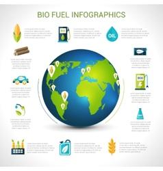 Bio Fuel Infographics vector image