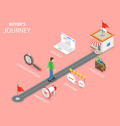 Buyer journey flat isometric vector
