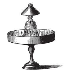 Praxinoscope vintage engraving vector image