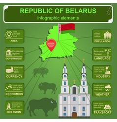 Belarus infographics statistical data sights vector image