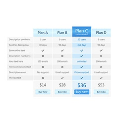 Modern pricing table with one recommended plan vector image
