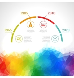 Triangular Timeline Infographic design vector image