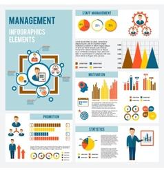 Management infographic set vector