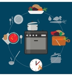 Cooking process set vector image