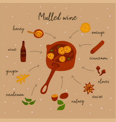 Doodle style mulled wine recipe vector