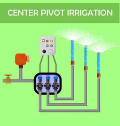 Center pivot irrigation cartoon vector