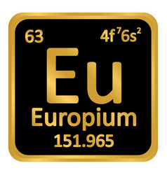periodic table element europium icon vector image